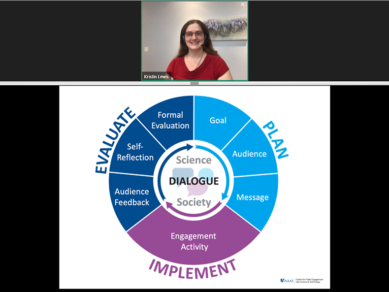 A screenshot of a virtual workshop with a small image of the facilitator at the top and a presentation image of the AAAS Public Engagement Framework at the bottom. Photo credit: AAAS