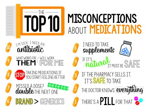 The top 10 misconceptions infographic