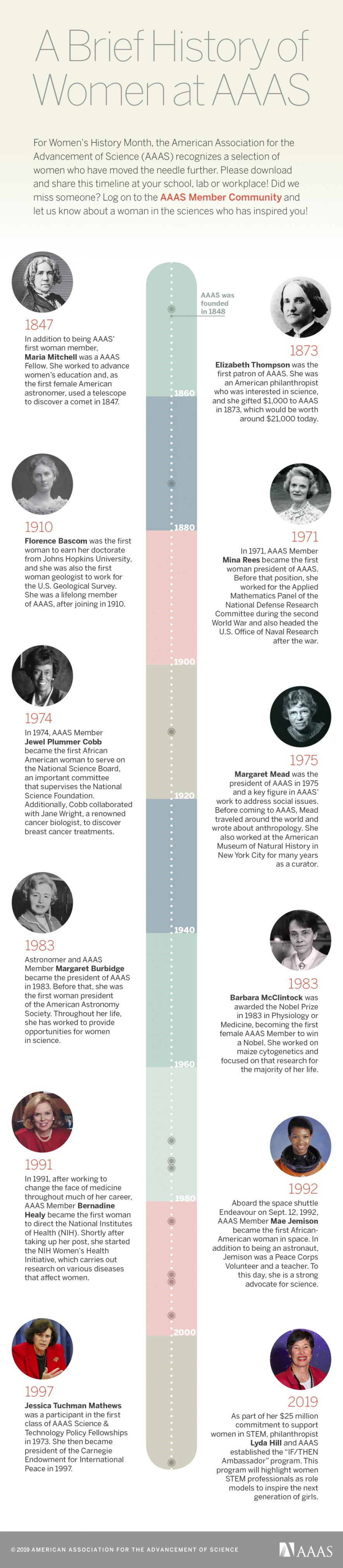A Brief History of AAAS Women