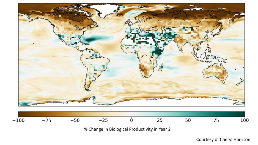 map of loss biological production from nuclear simulation